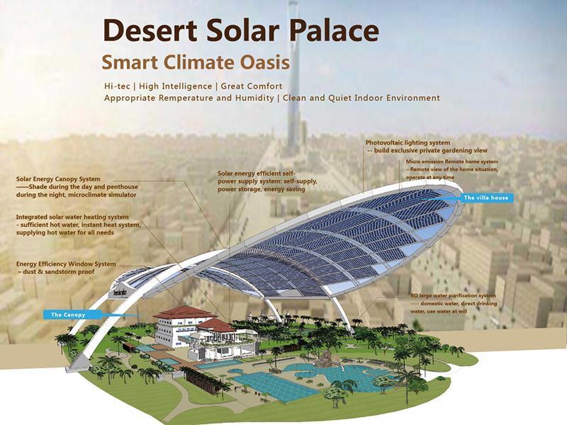 Solar Solutions | Desert Palace | Himin