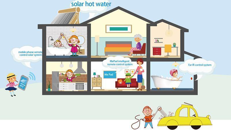 Integrated solar water heating system
